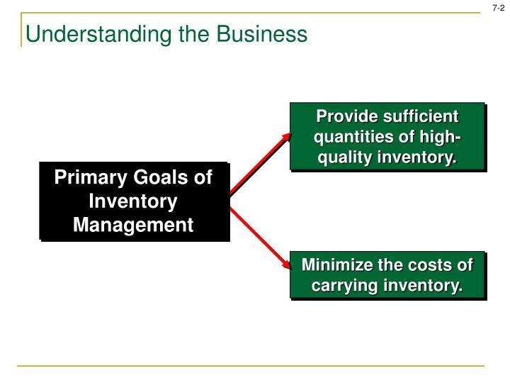 Understanding the business