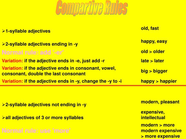 Compartive Rules