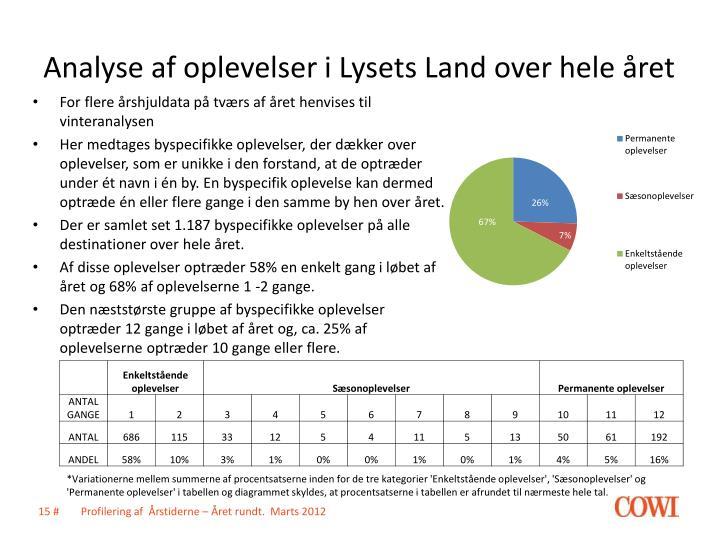 Analyse af oplevelser i Lysets Land over hele året