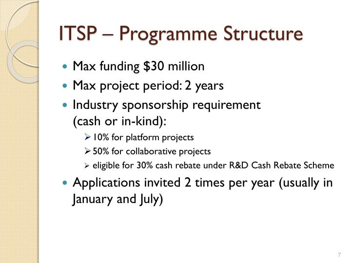ITSP – Programme Structure