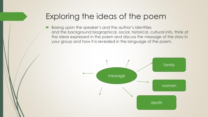 Exploring the ideas of the poem