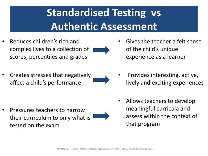Standardised Testing  vs