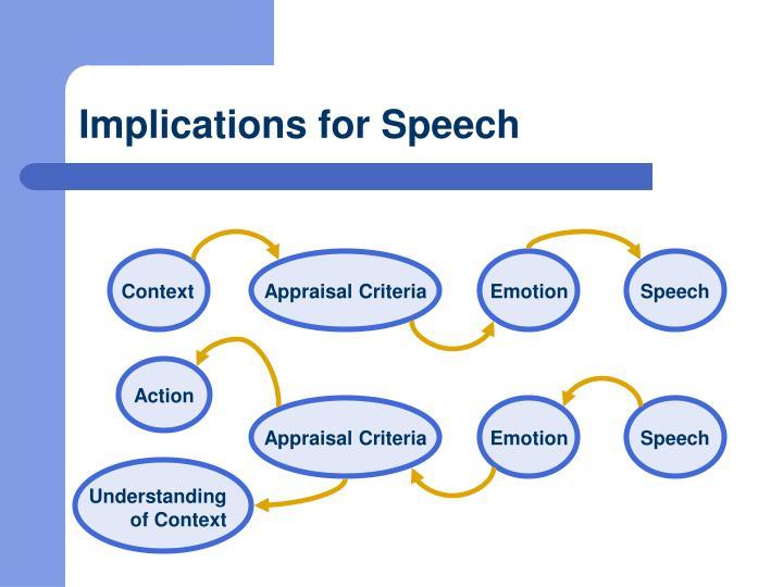 Implications for Speech