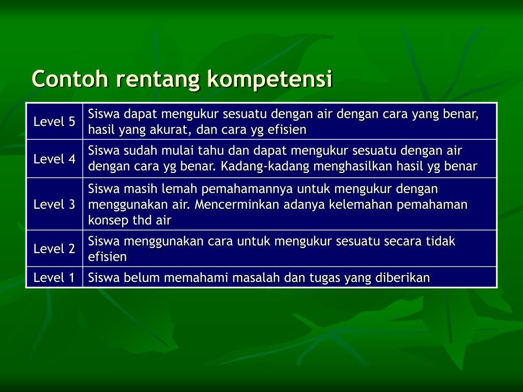 PPT - TEKNIK PENILAIAN HASIL BELAJAR PowerPoint ...