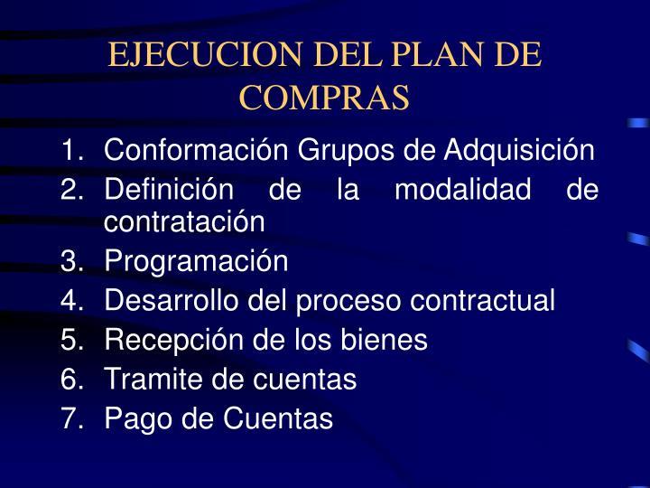 EJECUCION DEL PLAN DE COMPRAS