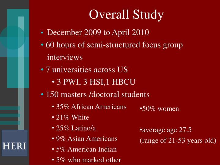 Overall Study