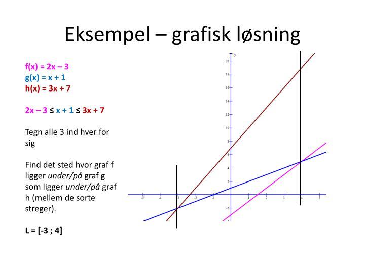Eksempel – grafisk løsning