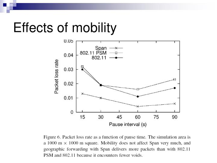 Effects of mobility