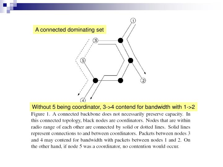 A connected dominating set
