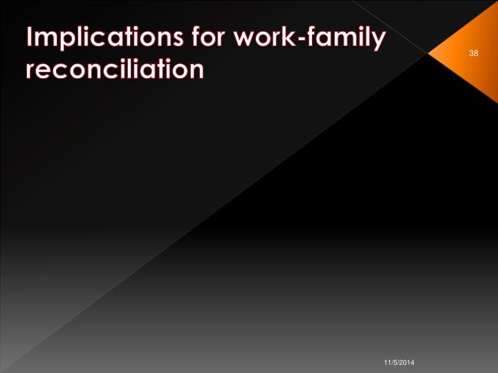 Implications for work-family reconciliation