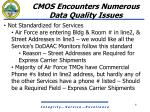 cmos encounters numerous data quality issues3
