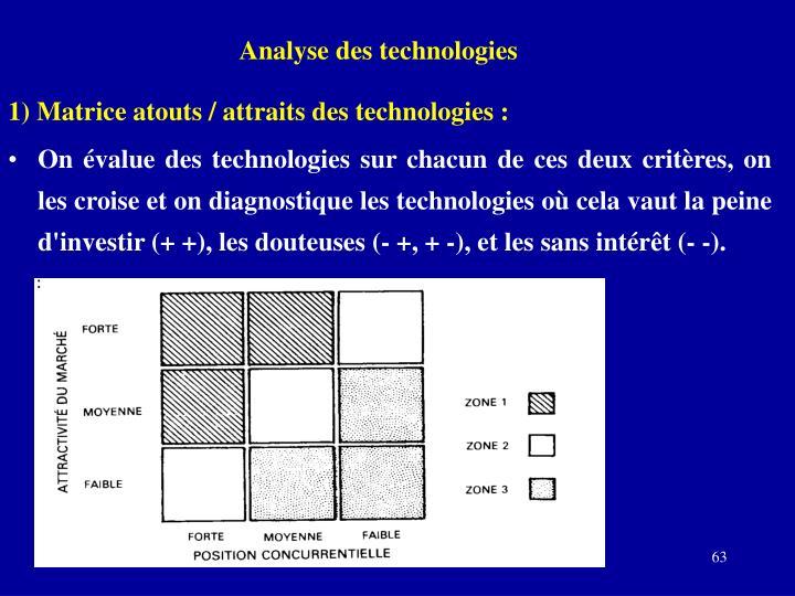 Analyse des technologies
