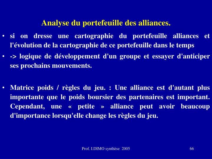 Analyse du portefeuille des alliances.