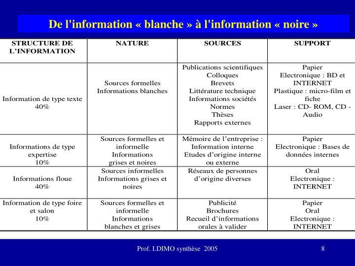 De l'information « blanche » à l'information « noire »