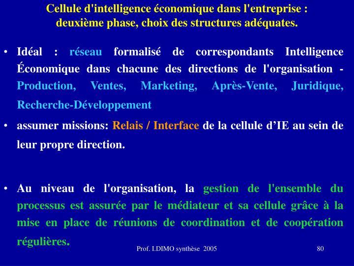 Cellule d'intelligence économique dans l'entreprise :