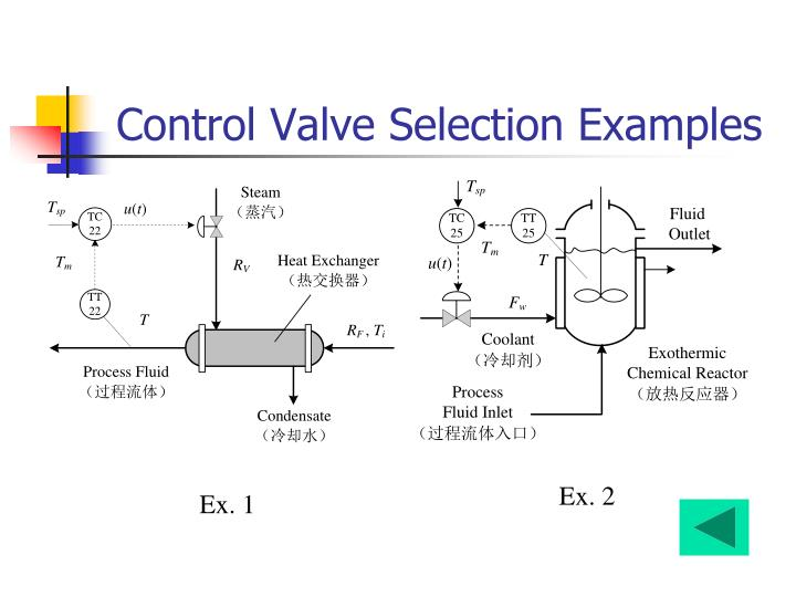 Control and isolation control valve sizing and selection best pract….