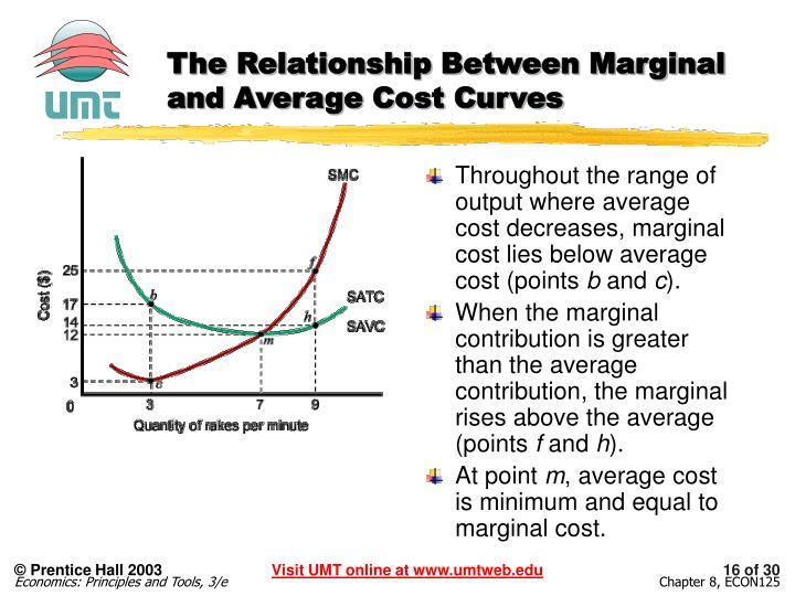 costs and marginal cost