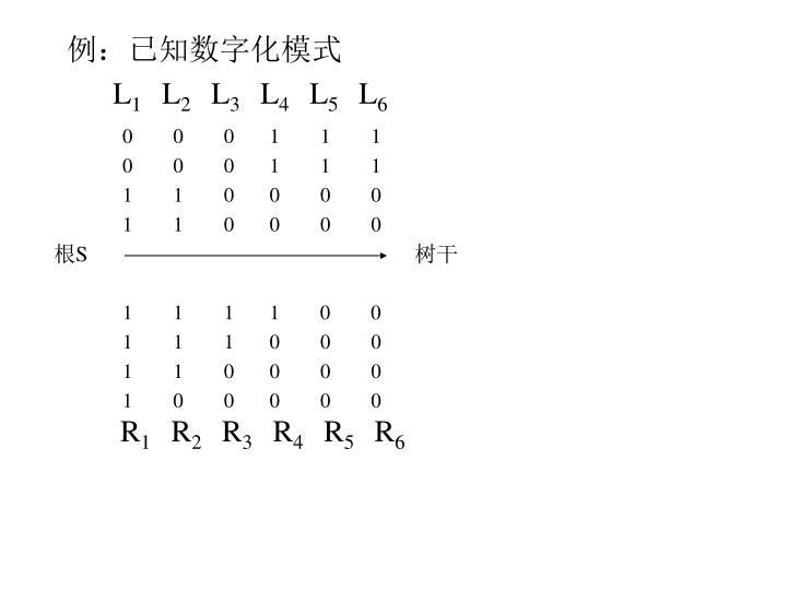 例:已知数字化模式
