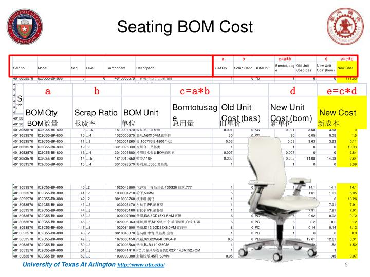 Seating BOM Cost