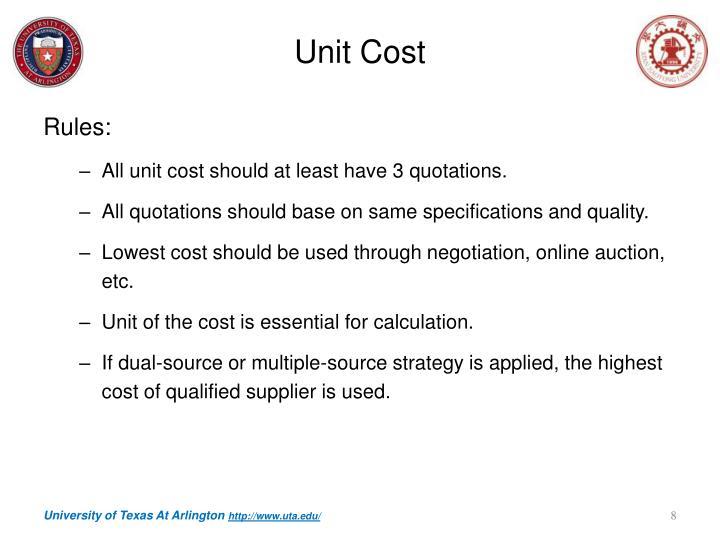 Unit Cost