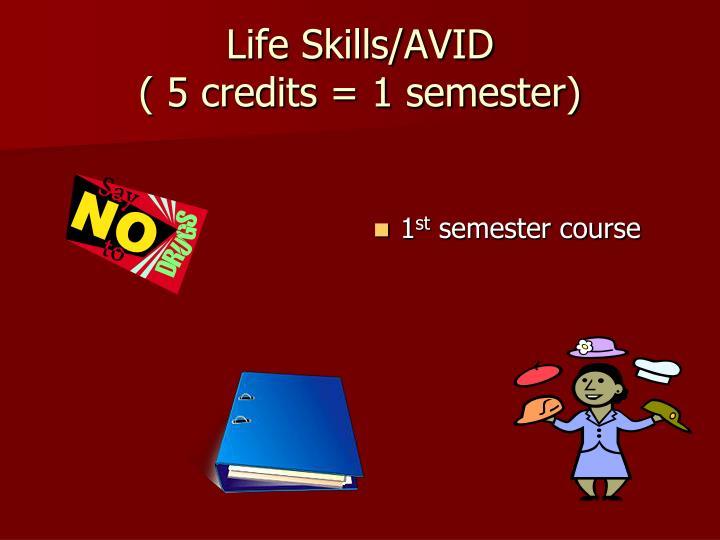 Life Skills/AVID