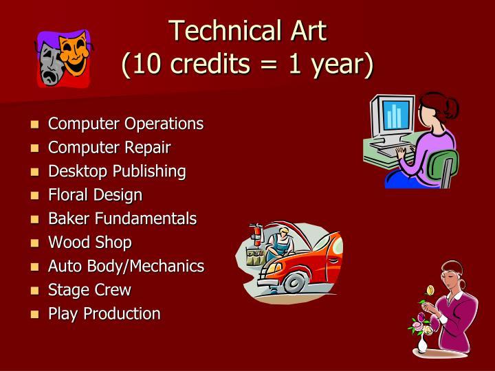 Technical Art