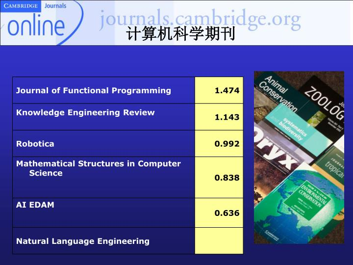 计算机科学期刊