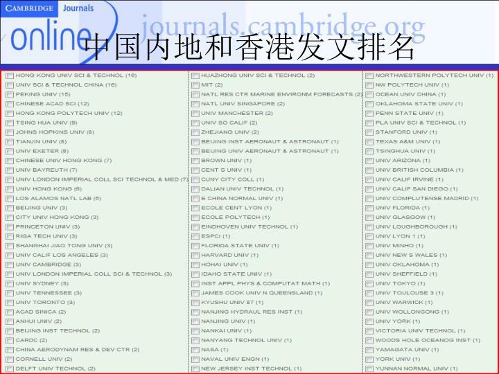 中国内地和香港发文排名