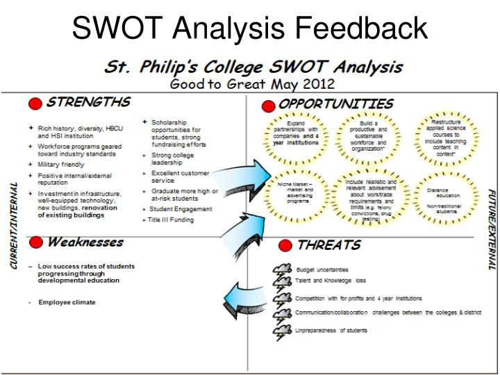 merck swot analysis stakeholder evaluation Merck and company, inc : swot analysis and stakeholder evaluation merck and company, inc , a k  a merck, is a leading worldwide pharmaceutical company that engages in manufacturing and marketing medicines, animal products, vaccines, and consumer health products.