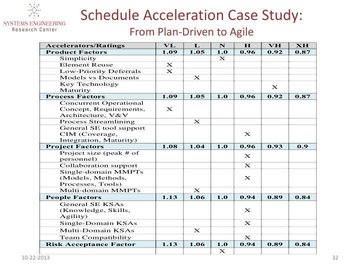 Schedule Acceleration Case Study: