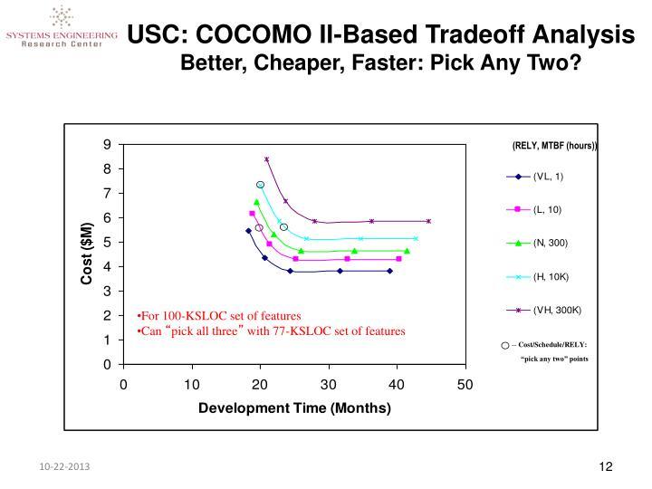 USC: COCOMO II-Based Tradeoff Analysis