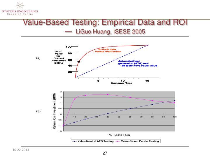 Value-Based Testing: Empirical Data and ROI