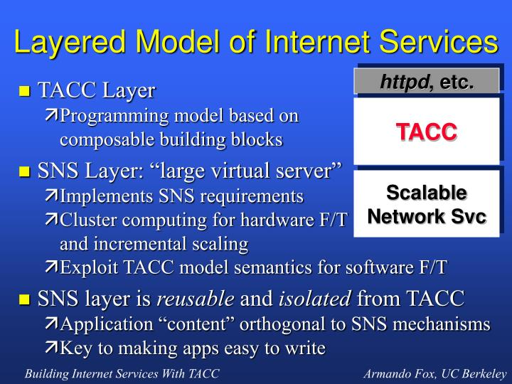 Layered Model of Internet Services