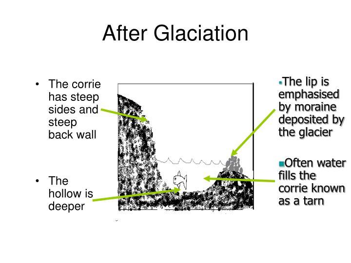 After Glaciation