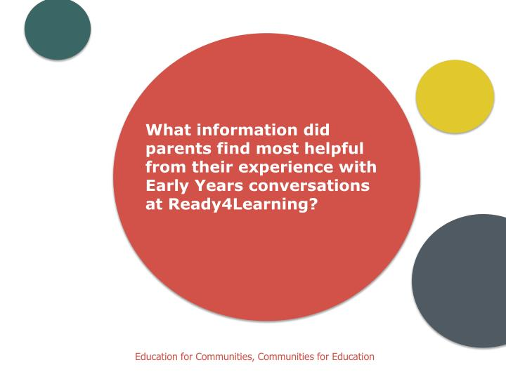 What information did parents find most helpful from their experience with Early Years conversations at Ready4Learning?
