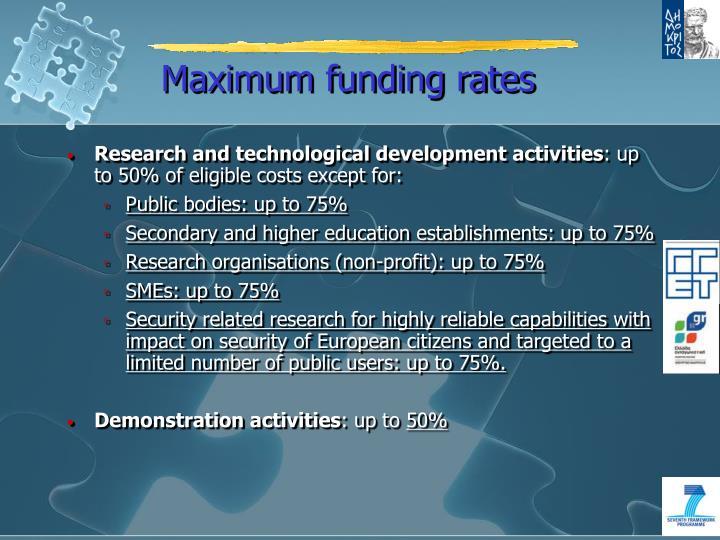 Maximum funding rates