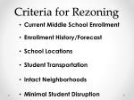 criteria for rezoning