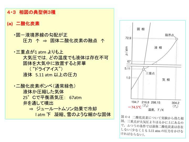 4・3 相図の典型例3種