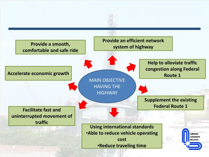 Provide an efficient network system of highway