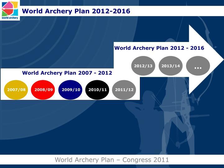 World Archery Plan 2012-2016