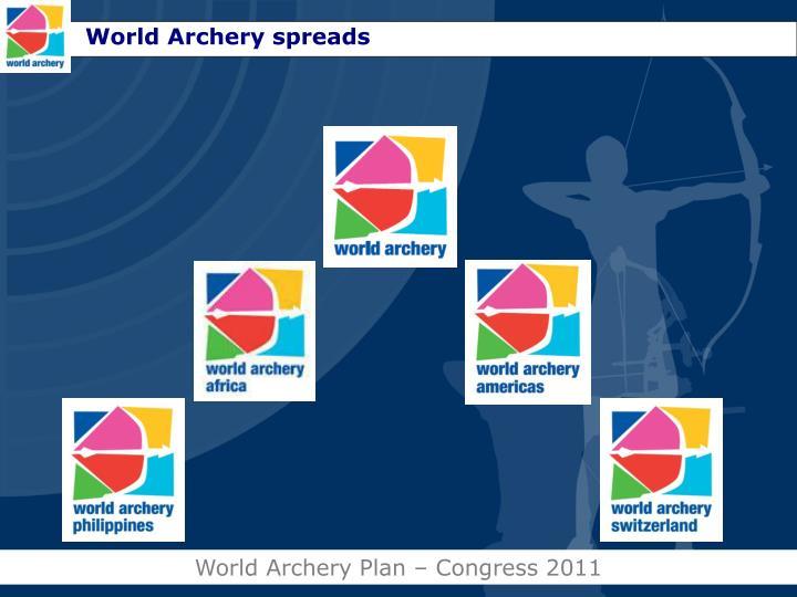 World Archery spreads