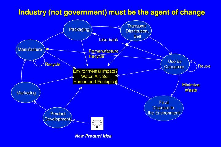 Industry (not government) must be the agent of change
