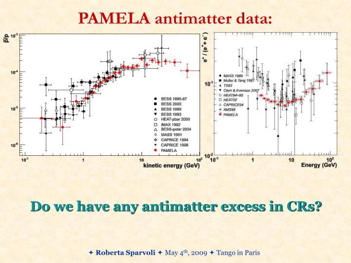 PAMELA antimatter data: