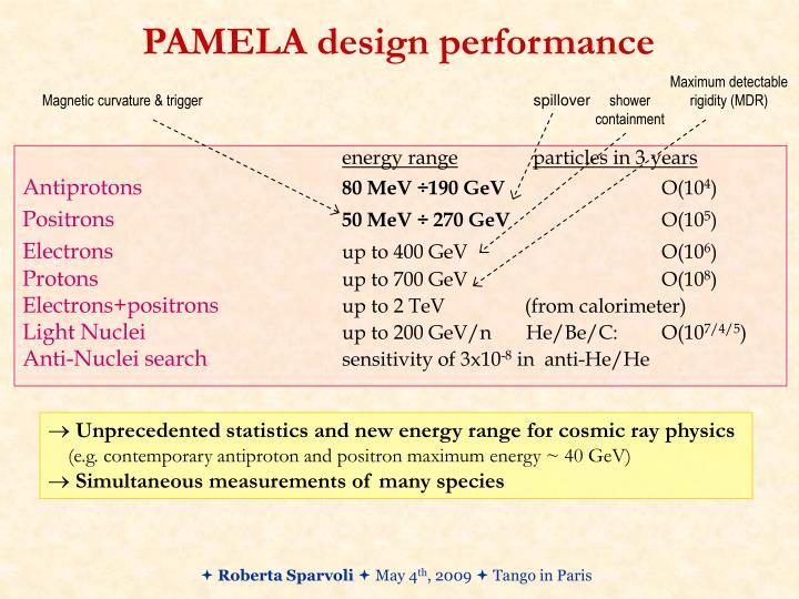PAMELA design performance