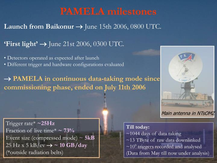 Launch from Baikonur