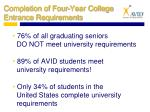 completion of four year college entrance requirements