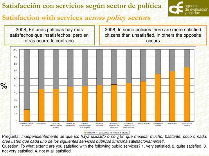Satisfacción con servicios según sector de política