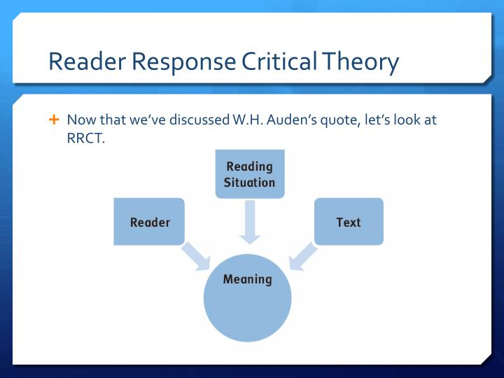 Reader Response Critical Theory