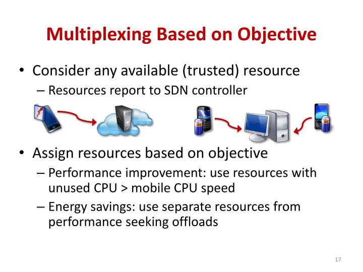 Multiplexing Based on Objective