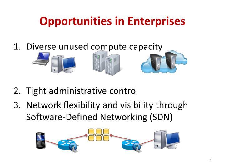Opportunities in Enterprises
